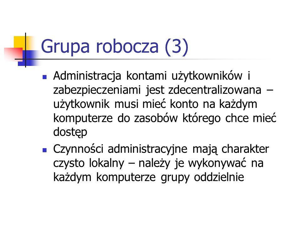 Grupa robocza (3)
