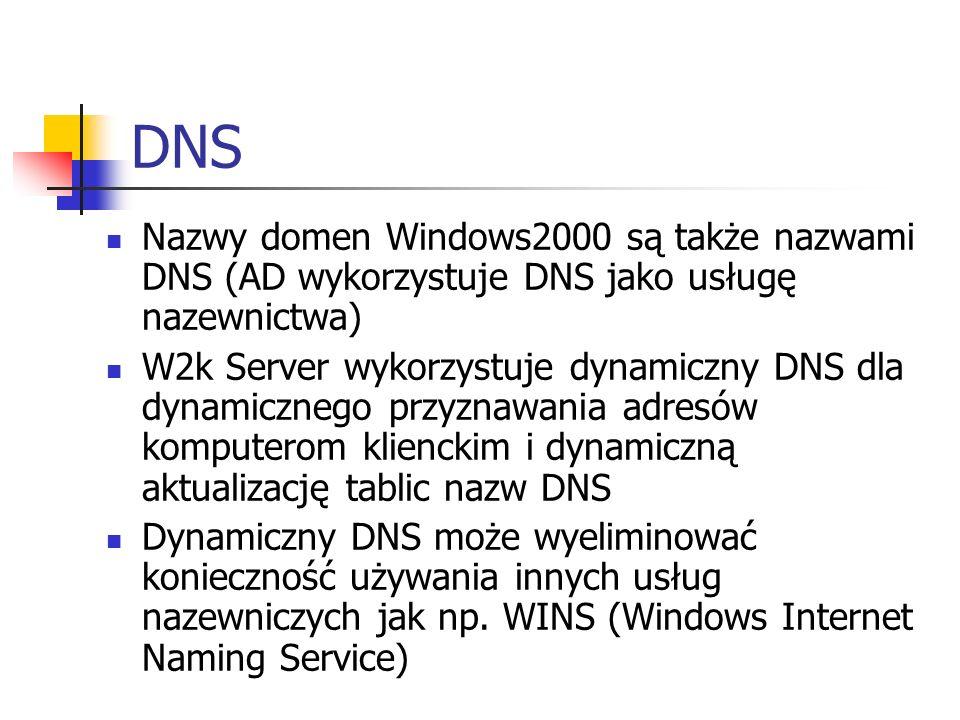 DNSNazwy domen Windows2000 są także nazwami DNS (AD wykorzystuje DNS jako usługę nazewnictwa)