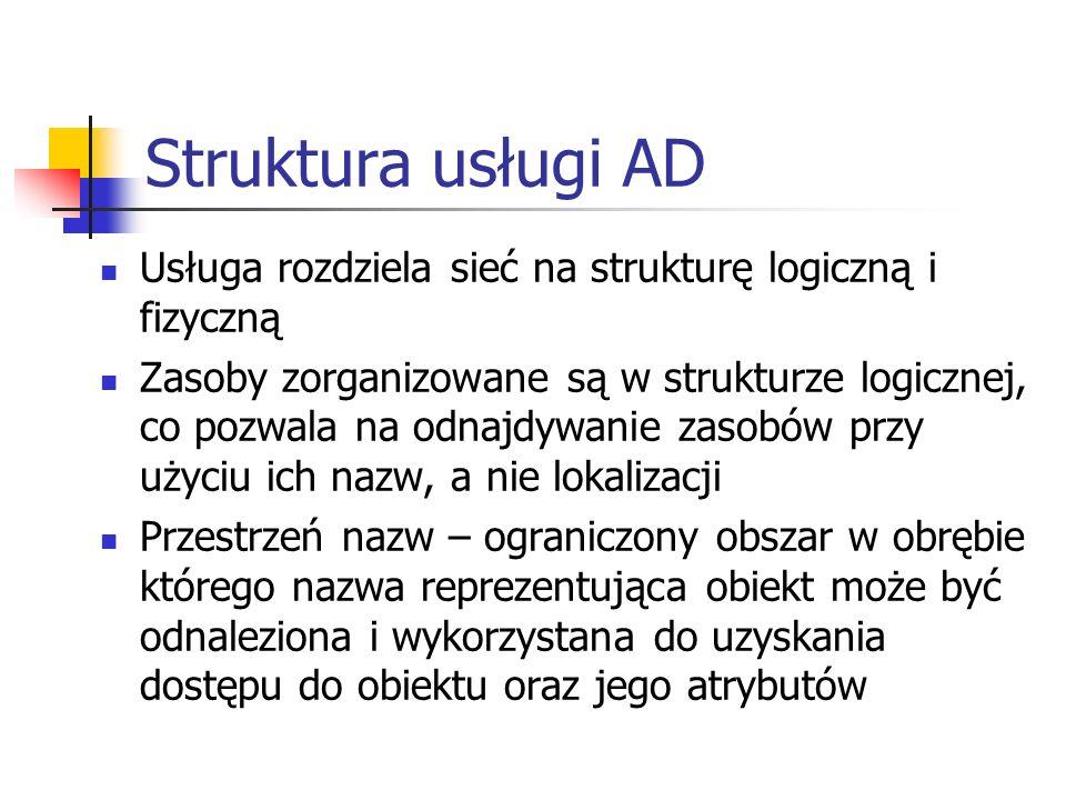 Struktura usługi ADUsługa rozdziela sieć na strukturę logiczną i fizyczną.