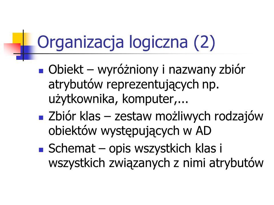 Organizacja logiczna (2)