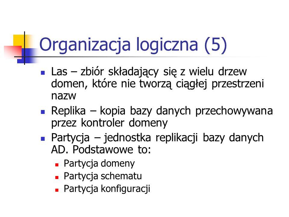 Organizacja logiczna (5)
