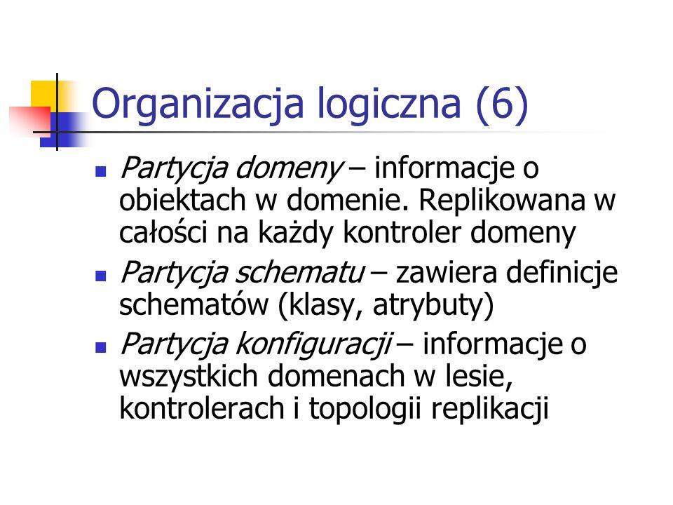 Organizacja logiczna (6)