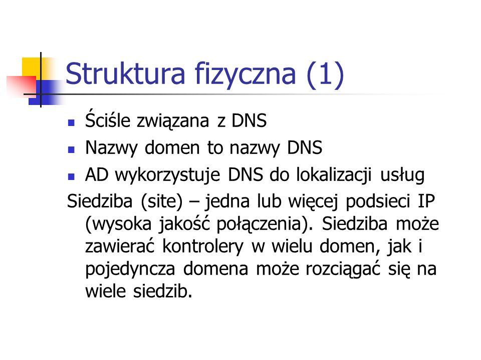 Struktura fizyczna (1) Ściśle związana z DNS Nazwy domen to nazwy DNS