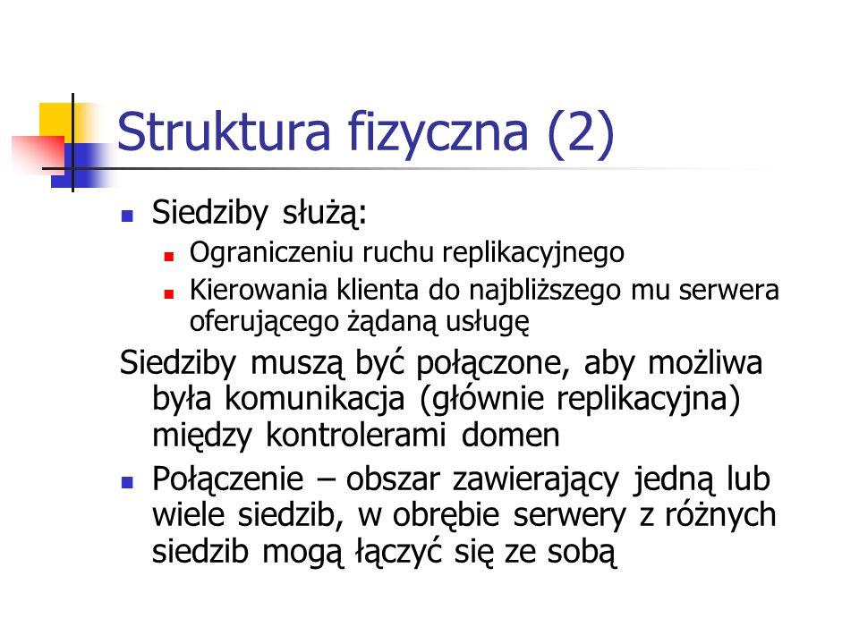 Struktura fizyczna (2) Siedziby służą: