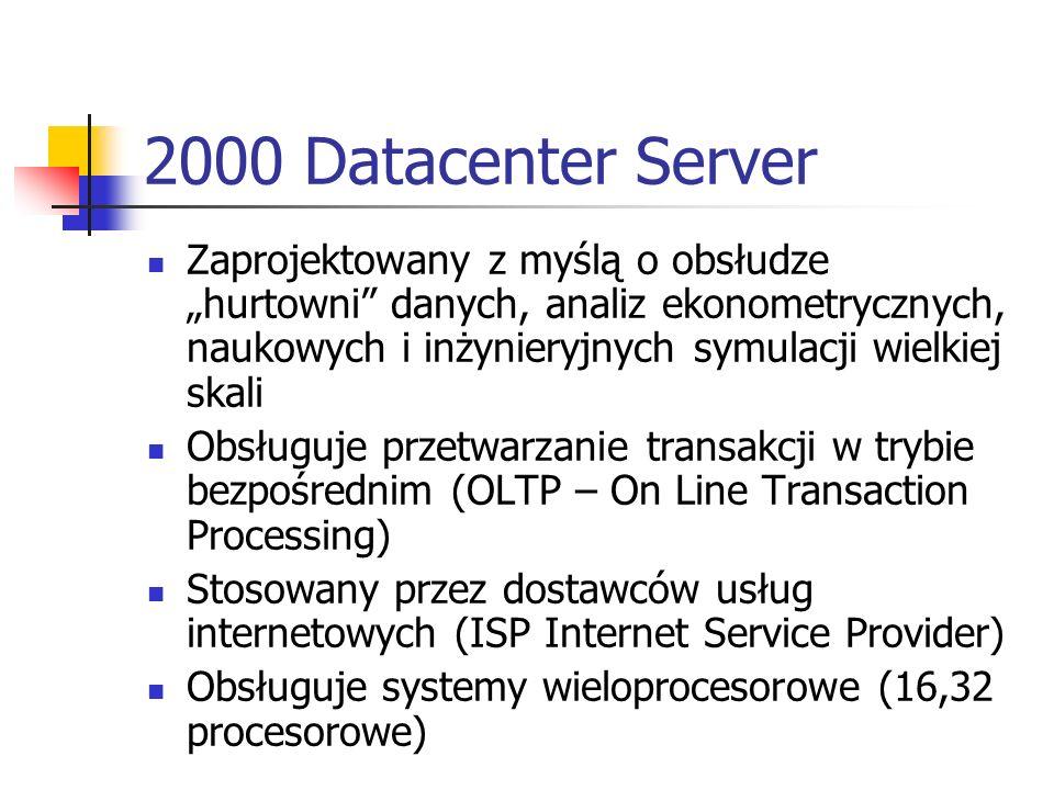2000 Datacenter Server