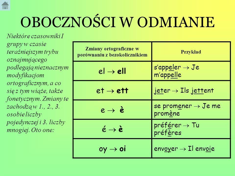 Zmiany ortograficzne w porównaniu z bezokolicznikiem
