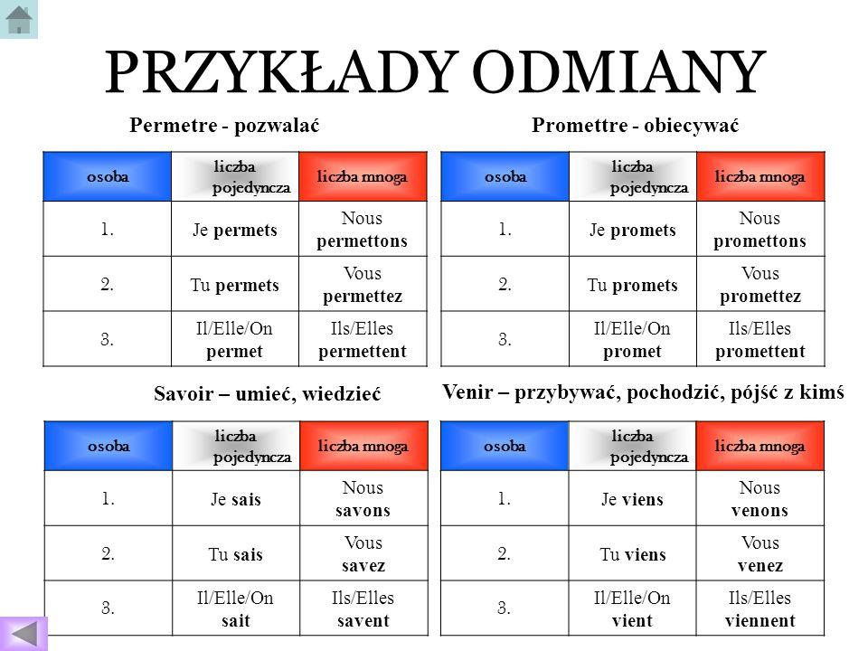 PRZYKŁADY ODMIANY Permetre - pozwalać Promettre - obiecywać