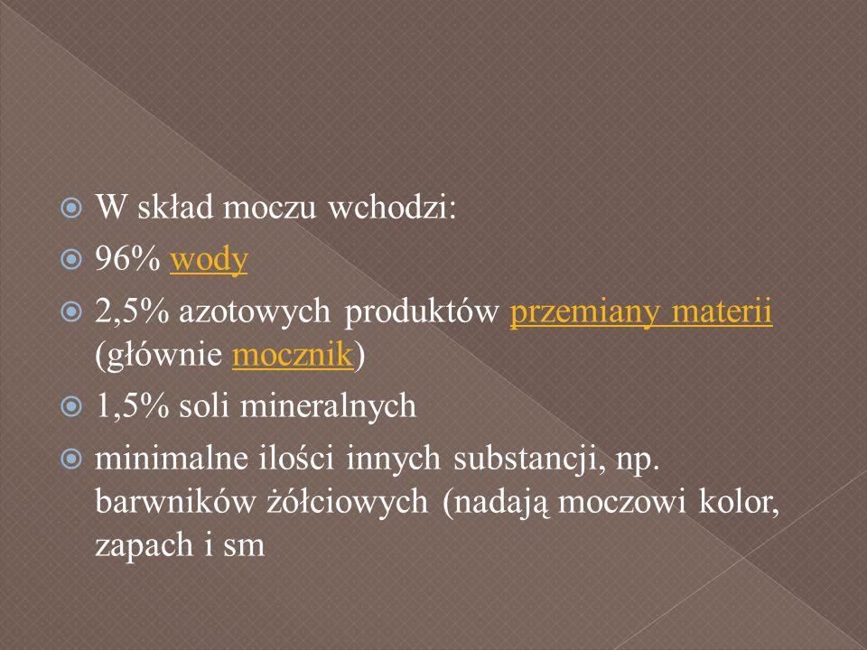W skład moczu wchodzi: 96% wody. 2,5% azotowych produktów przemiany materii (głównie mocznik) 1,5% soli mineralnych.