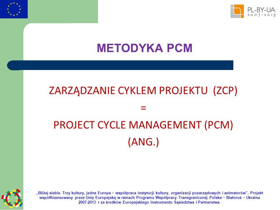 ZARZĄDZANIE CYKLEM PROJEKTU (ZCP) = PROJECT CYCLE MANAGEMENT (PCM)