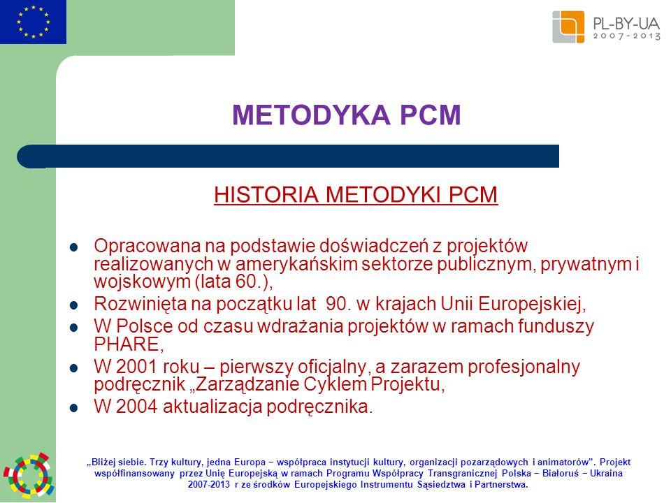 METODYKA PCM HISTORIA METODYKI PCM