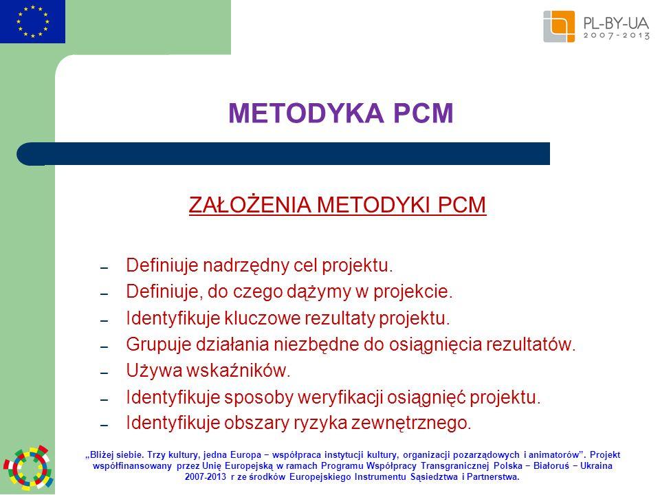 ZAŁOŻENIA METODYKI PCM