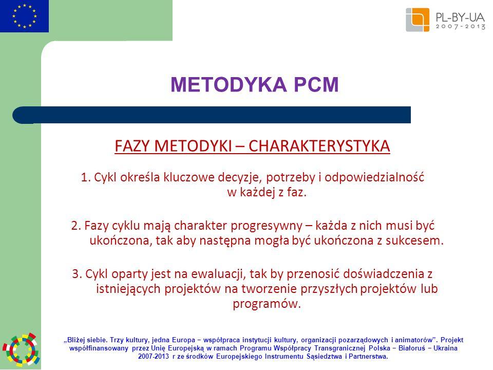 FAZY METODYKI – CHARAKTERYSTYKA