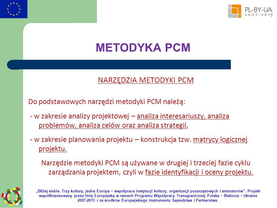NARZĘDZIA METODYKI PCM