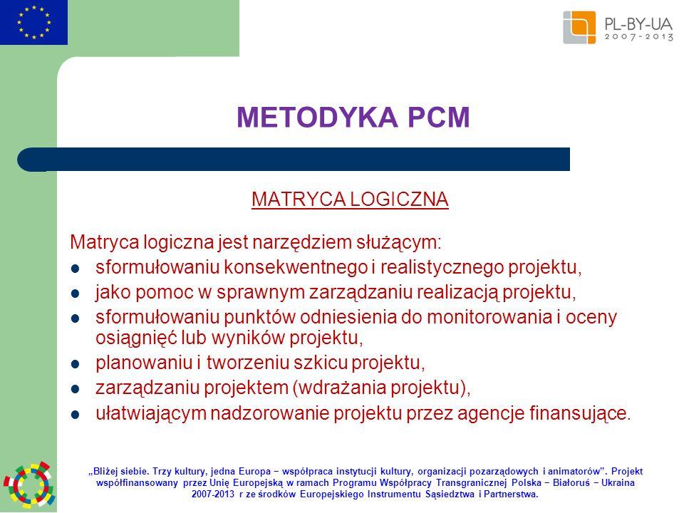 METODYKA PCM MATRYCA LOGICZNA