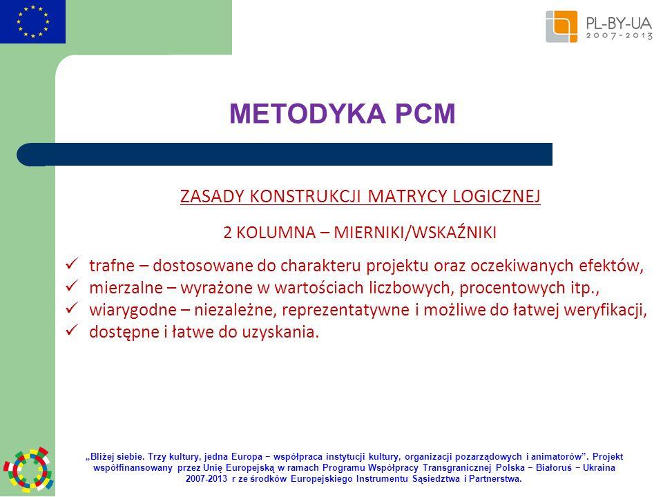 METODYKA PCM ZASADY KONSTRUKCJI MATRYCY LOGICZNEJ