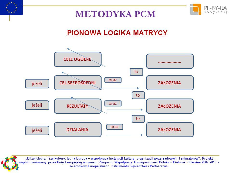PIONOWA LOGIKA MATRYCY