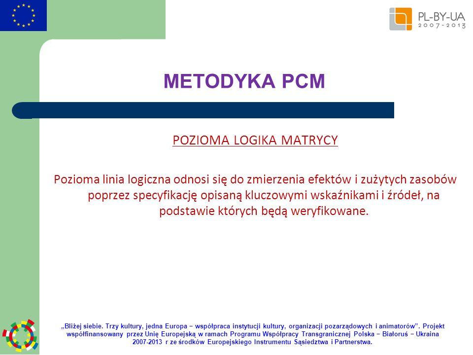 POZIOMA LOGIKA MATRYCY