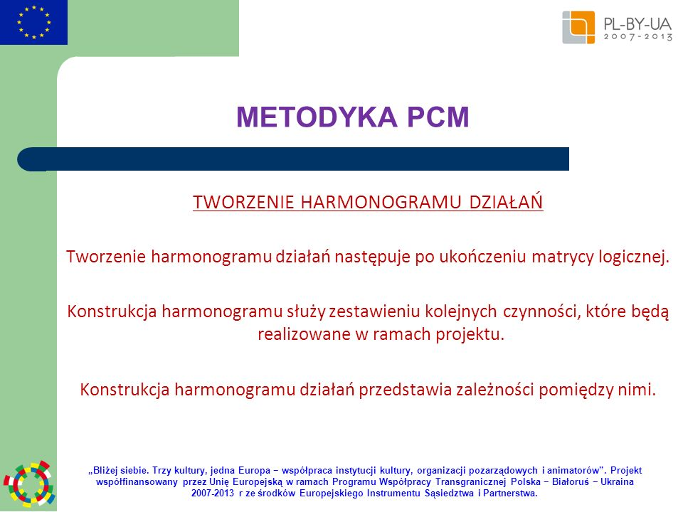 METODYKA PCM TWORZENIE HARMONOGRAMU DZIAŁAŃ