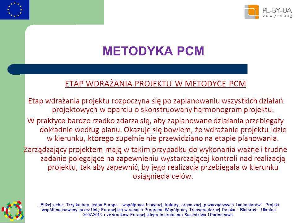 ETAP WDRAŻANIA PROJEKTU W METODYCE PCM