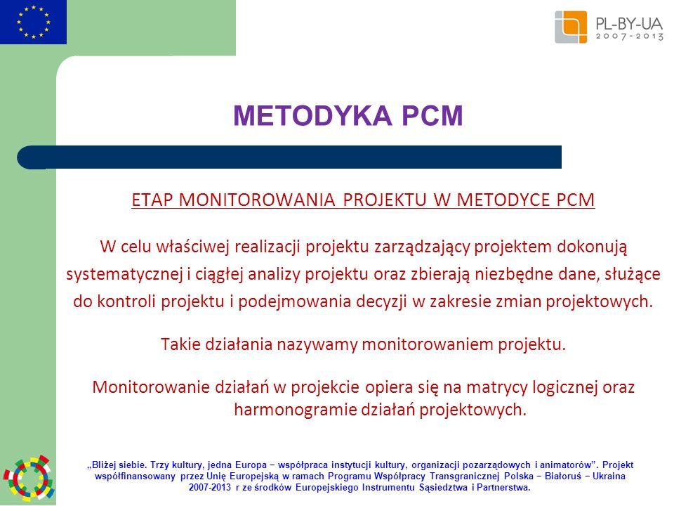 METODYKA PCM ETAP MONITOROWANIA PROJEKTU W METODYCE PCM