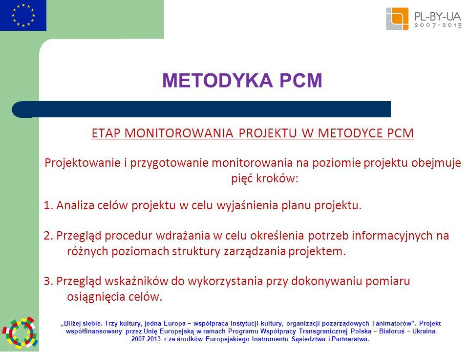 ETAP MONITOROWANIA PROJEKTU W METODYCE PCM