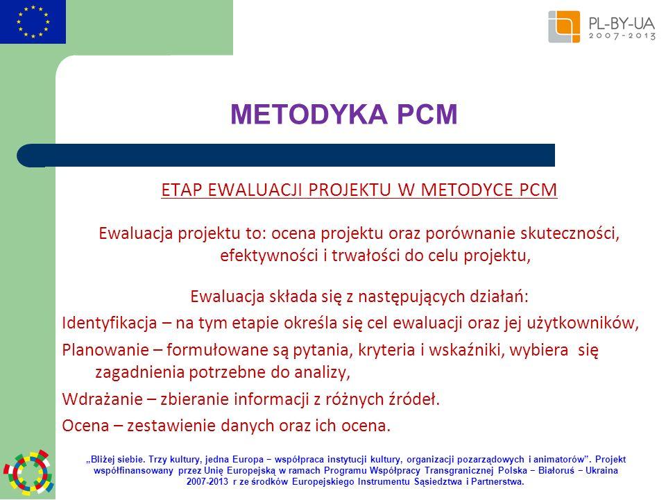 METODYKA PCM ETAP EWALUACJI PROJEKTU W METODYCE PCM