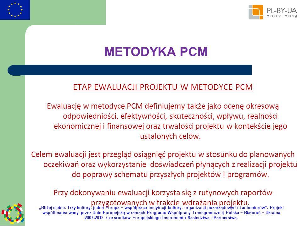 ETAP EWALUACJI PROJEKTU W METODYCE PCM