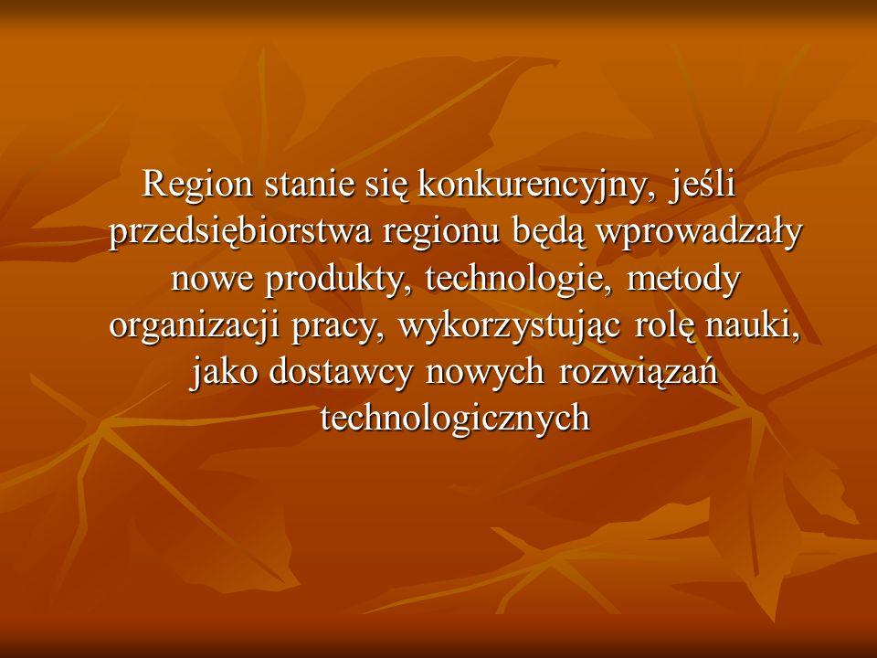 Region stanie się konkurencyjny, jeśli przedsiębiorstwa regionu będą wprowadzały nowe produkty, technologie, metody organizacji pracy, wykorzystując rolę nauki, jako dostawcy nowych rozwiązań technologicznych