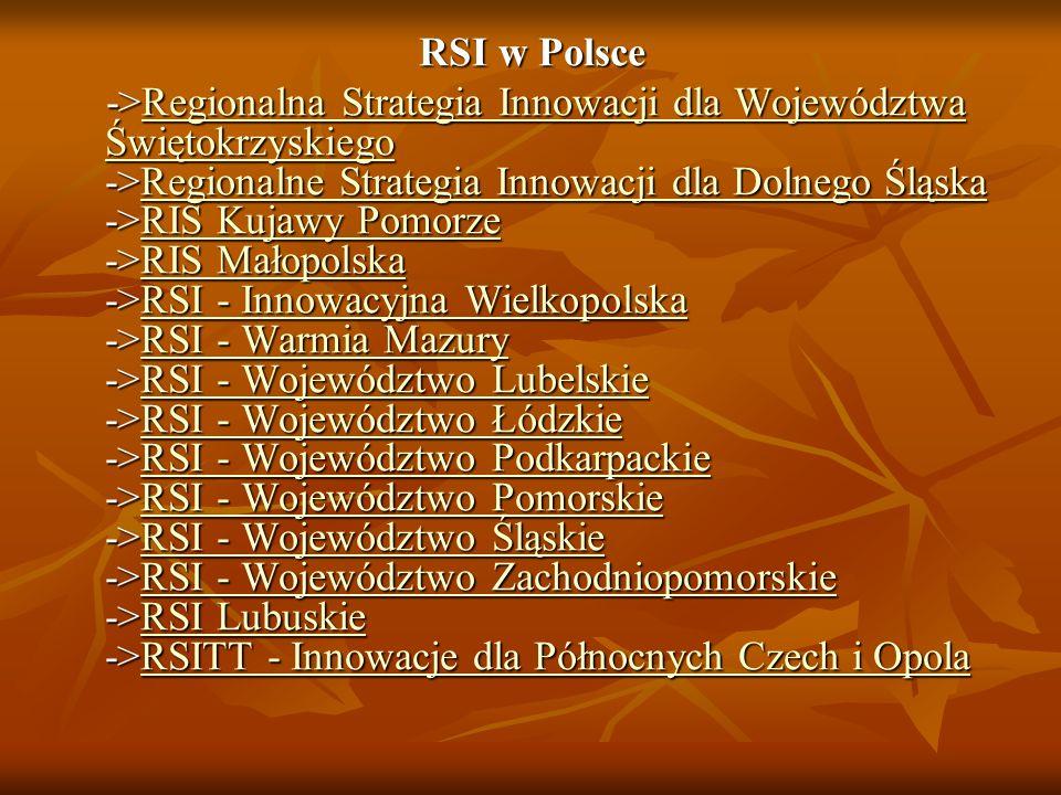 RSI w Polsce