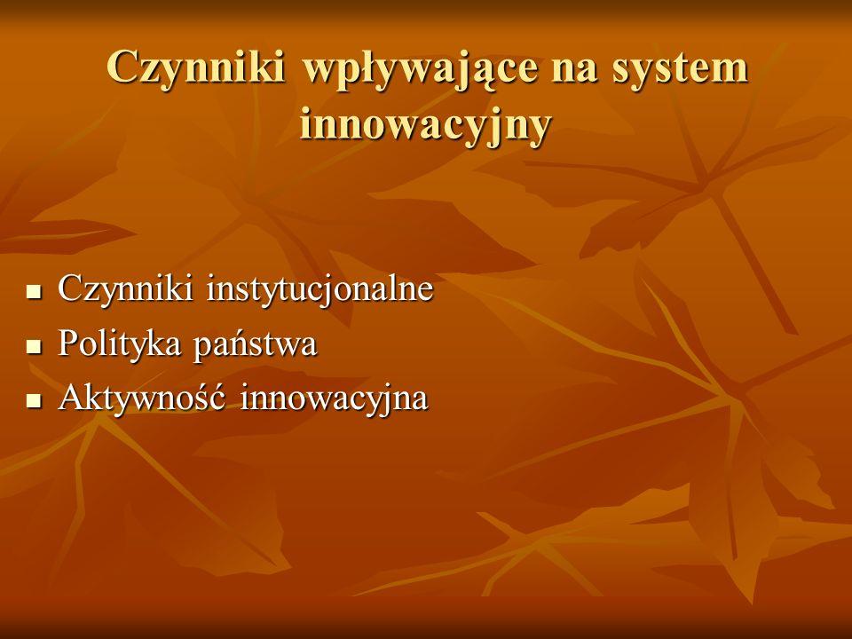 Czynniki wpływające na system innowacyjny