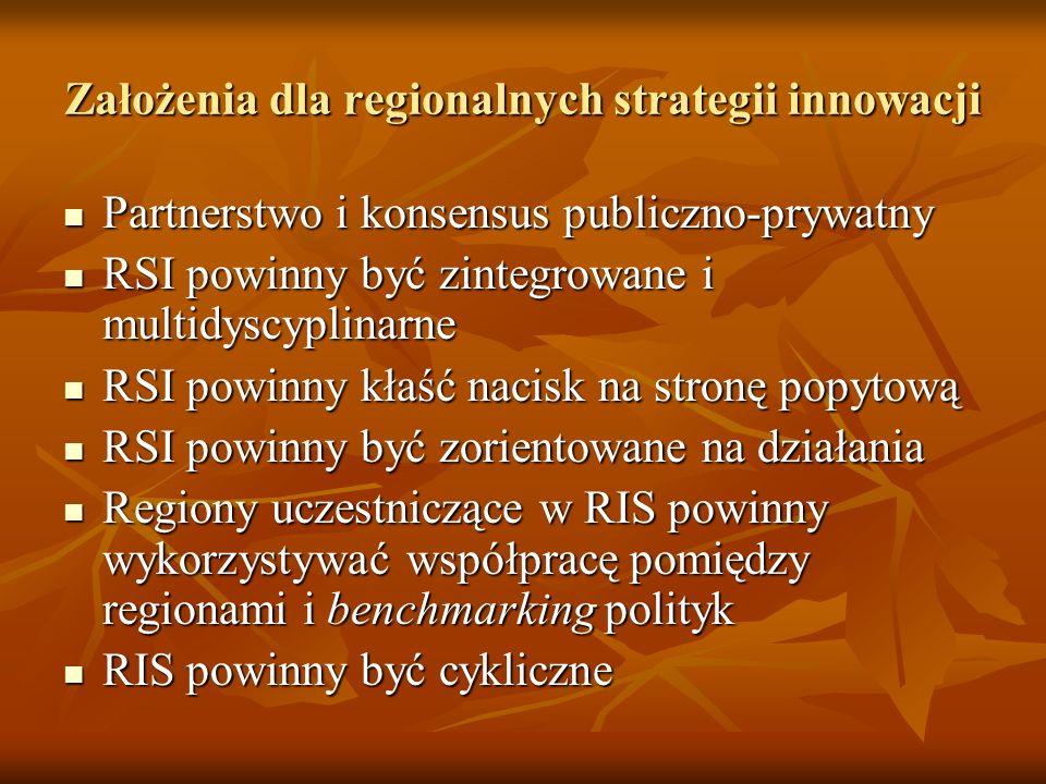 Założenia dla regionalnych strategii innowacji