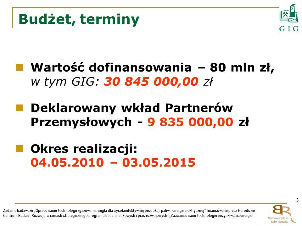 Budżet, terminy Wartość dofinansowania – 80 mln zł, w tym GIG: 30 845 000,00 zł. Deklarowany wkład Partnerów Przemysłowych - 9 835 000,00 zł.
