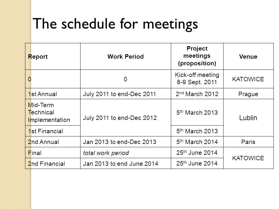 Project meetings (proposition)