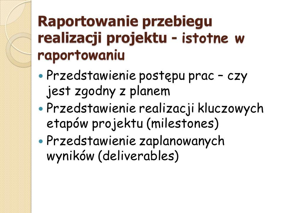 Raportowanie przebiegu realizacji projektu - istotne w raportowaniu