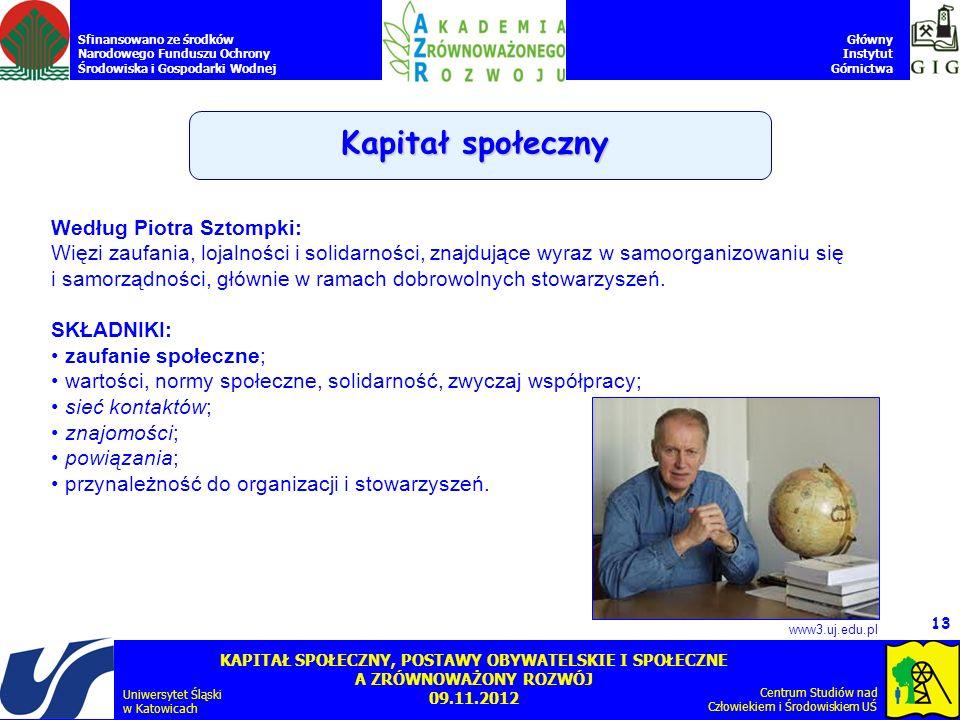 Kapitał społeczny Według Piotra Sztompki:
