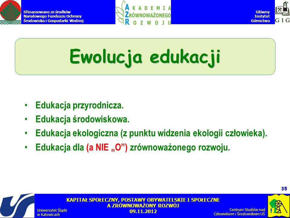 Ewolucja edukacji Edukacja przyrodnicza. Edukacja środowiskowa.