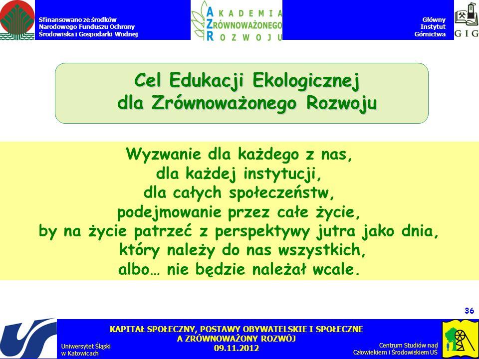 Cel Edukacji Ekologicznej dla Zrównoważonego Rozwoju