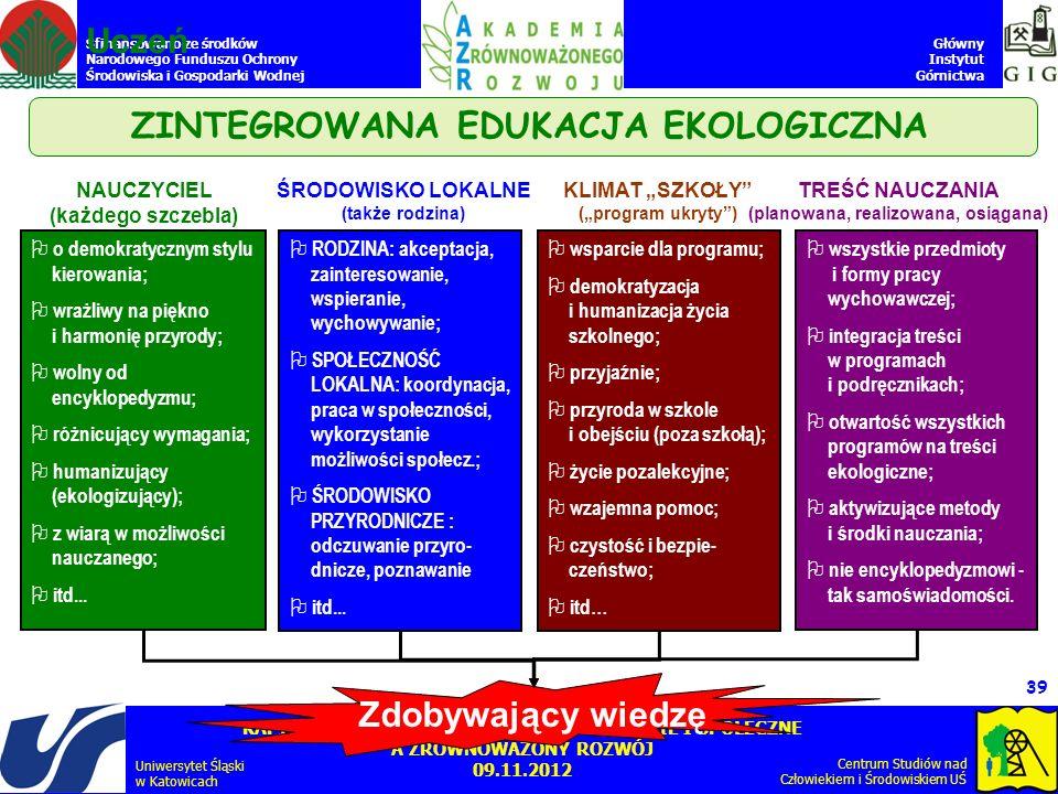 ZINTEGROWANA EDUKACJA EKOLOGICZNA (planowana, realizowana, osiągana)