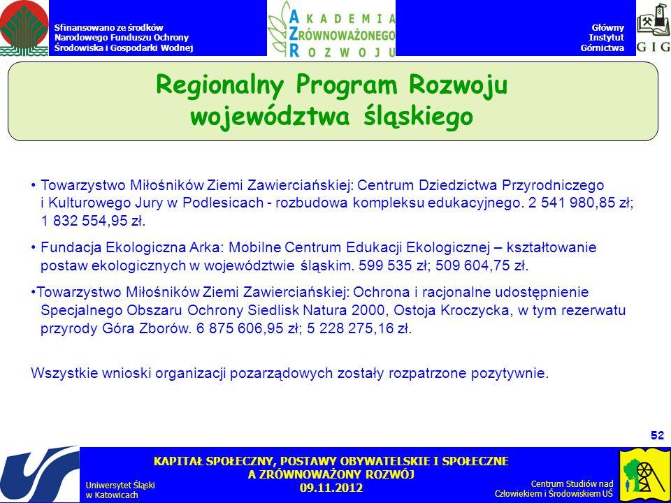 Regionalny Program Rozwoju województwa śląskiego