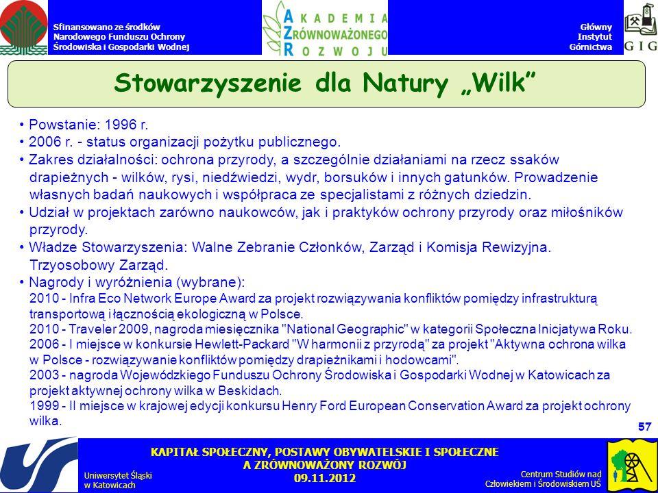 """Stowarzyszenie dla Natury """"Wilk"""