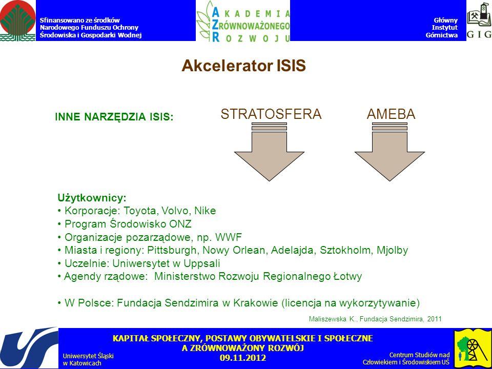 Akcelerator ISIS STRATOSFERA AMEBA INNE NARZĘDZIA ISIS: Użytkownicy: