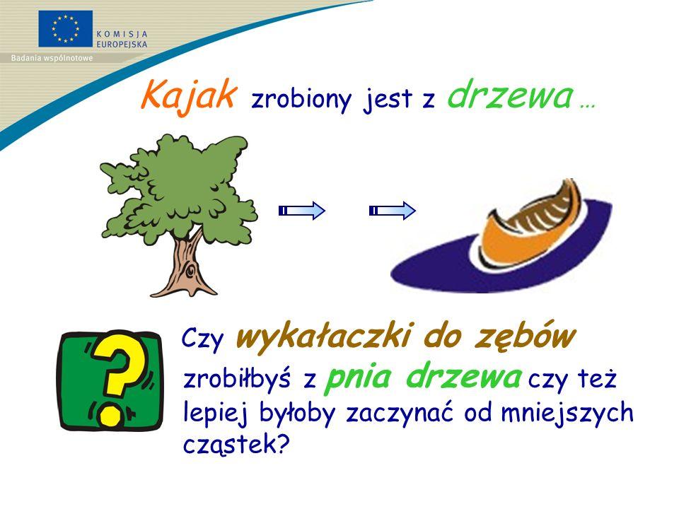 Kajak zrobiony jest z drzewa …