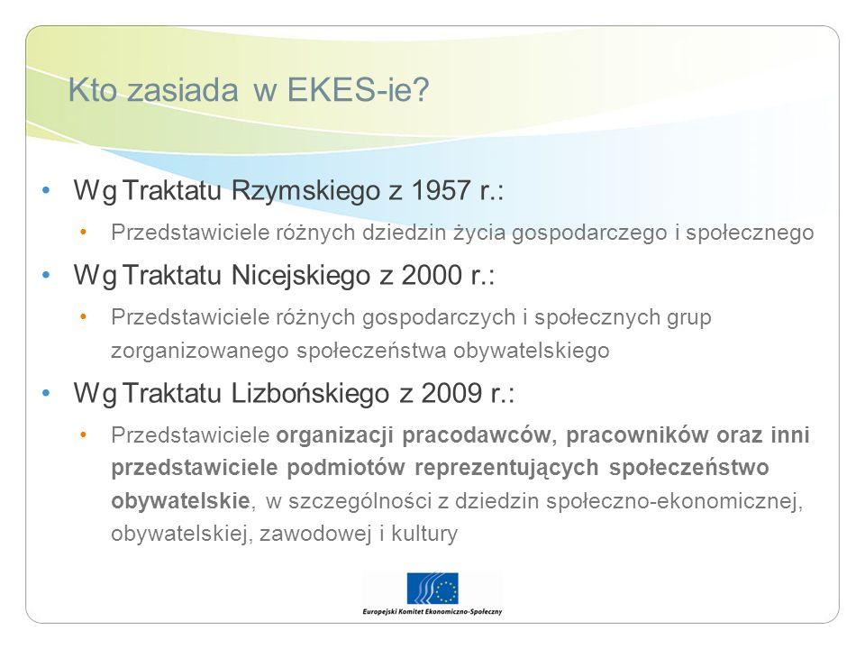 Kto zasiada w EKES-ie Wg Traktatu Rzymskiego z 1957 r.: