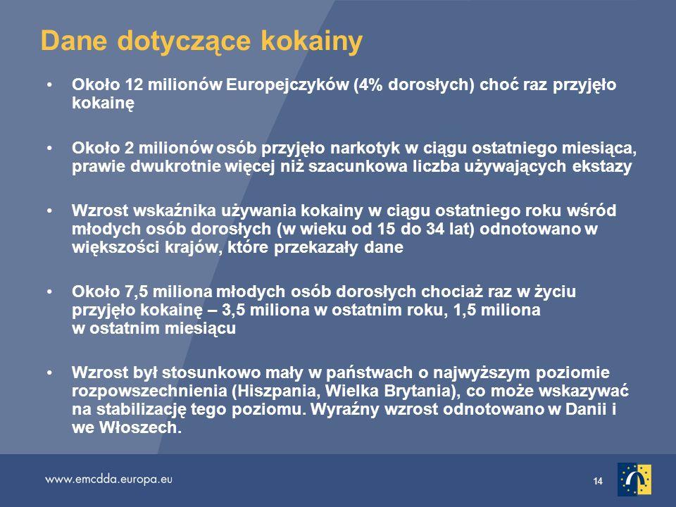 Dane dotyczące kokainy