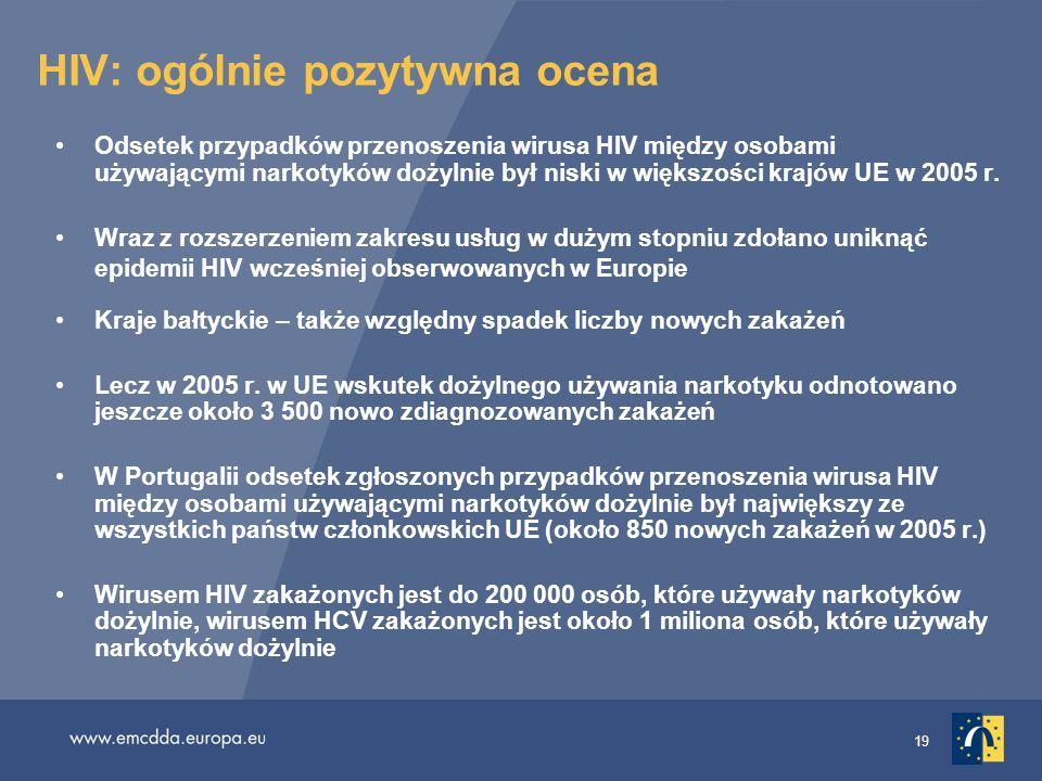 HIV: ogólnie pozytywna ocena