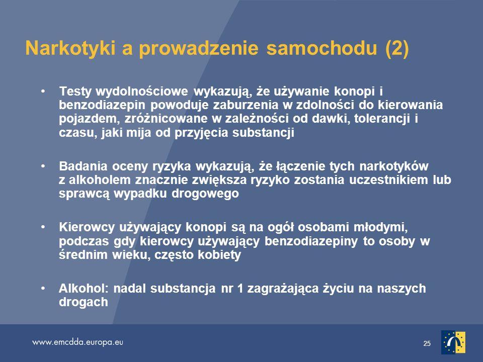 Narkotyki a prowadzenie samochodu (2)