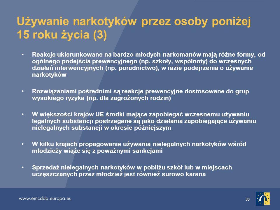 Używanie narkotyków przez osoby poniżej 15 roku życia (3)
