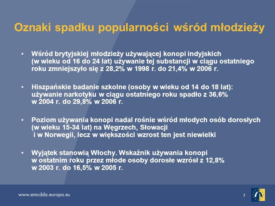 Oznaki spadku popularności wśród młodzieży
