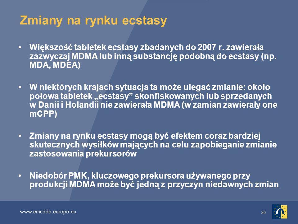 Zmiany na rynku ecstasy