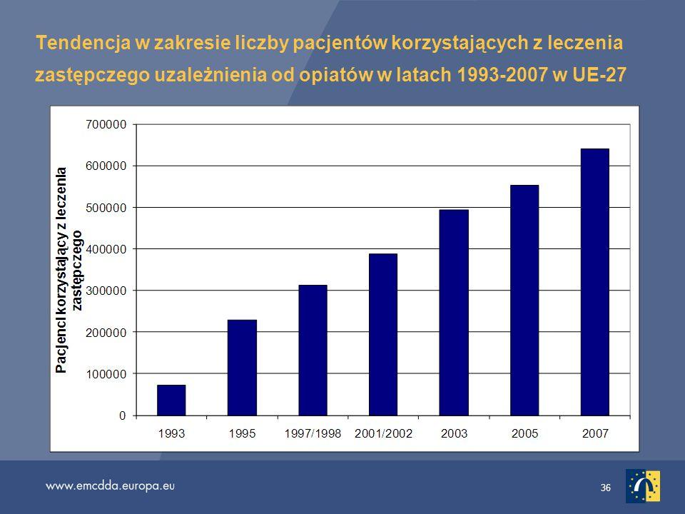 Tendencja w zakresie liczby pacjentów korzystających z leczenia zastępczego uzależnienia od opiatów w latach 1993-2007 w UE-27